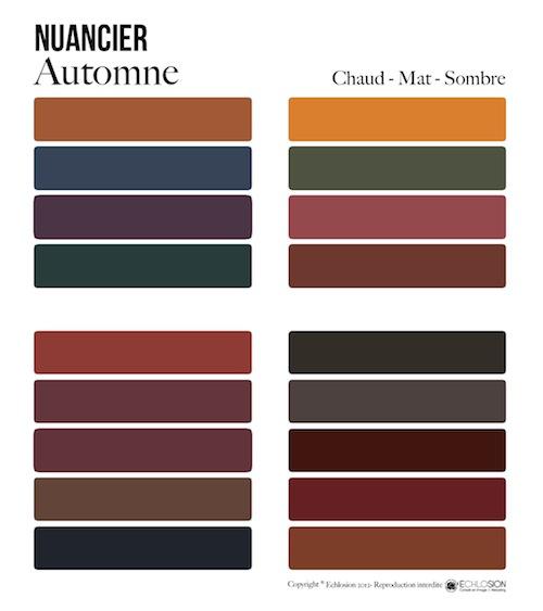 colorim trie que choisir en fonction de votre nuancier une parenth se mode. Black Bedroom Furniture Sets. Home Design Ideas